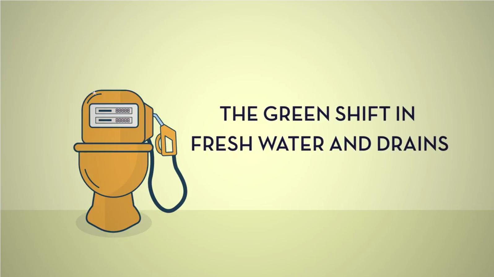 Det grønne skiftet forklart
